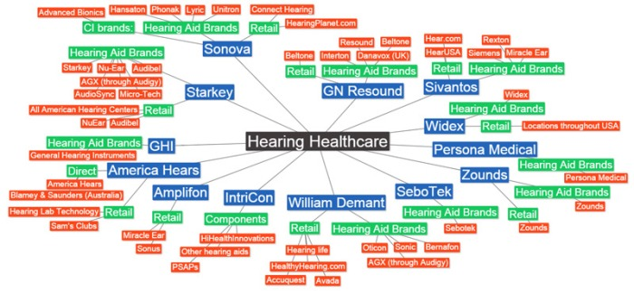 hearing-aid-brands-explained-small